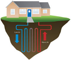 geothermal heating or cooling system - service